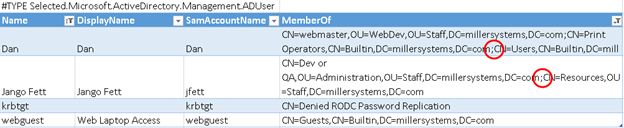 PowerShell : Exporting multi-valued attributes with Export-Csv – how