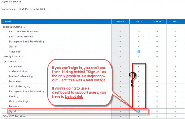 Lync-outage-status-dash